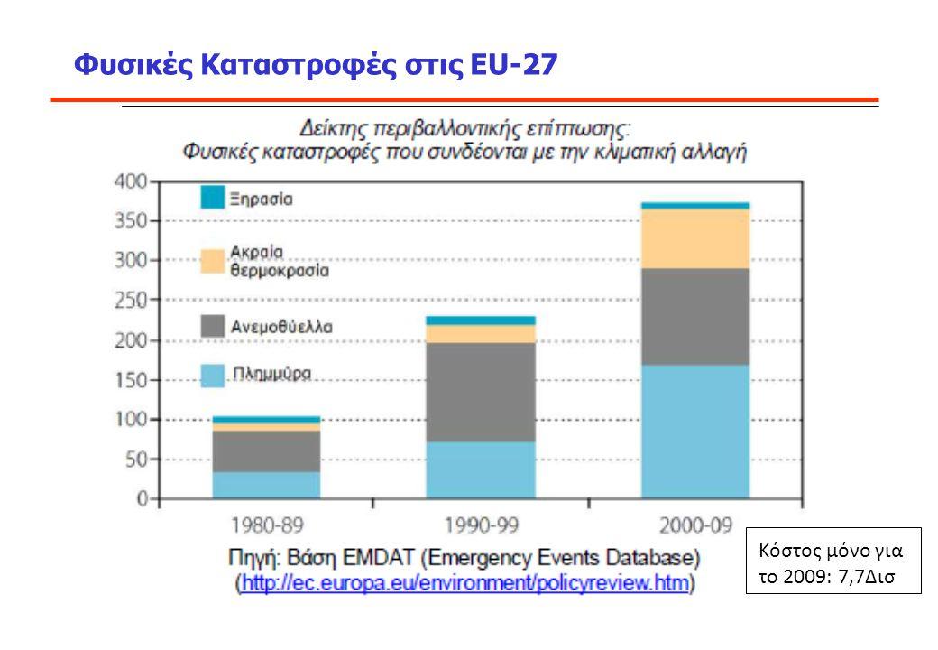Φυσικές Καταστροφές στις EU-27 Κόστος μόνο για το 2009: 7,7Δισ
