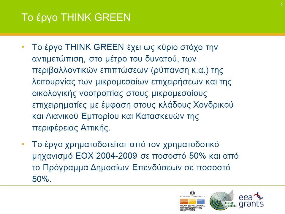 3 Βασικοί στόχοι του έργου THINK GREEN •Η υιοθέτηση καλών πρακτικών μείωσης περιβαλλοντικών επιπτώσεων και η ανάδειξη των σχετικών ωφελειών •Η μεταφορά γνώσης στις ΜΜΕ για την εφαρμογή των παραπάνω καλών πρακτικών και τη συμμόρφωσή τους με την περιβαλλοντική νομοθεσία