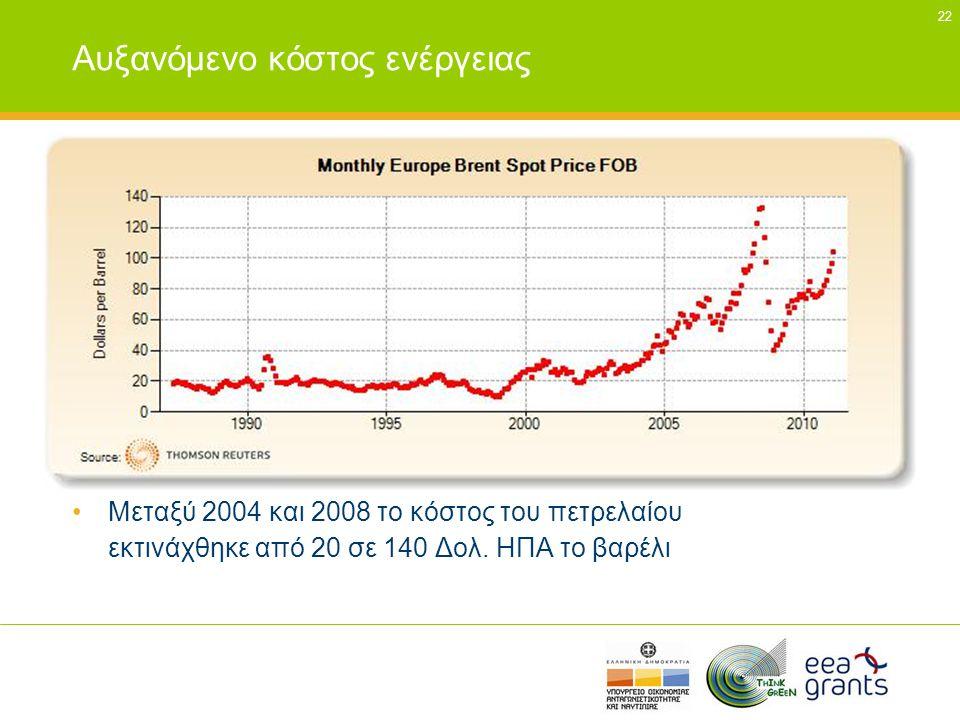 22 Αυξανόμενο κόστος ενέργειας •Μεταξύ 2004 και 2008 το κόστος του πετρελαίου εκτινάχθηκε από 20 σε 140 Δολ. ΗΠΑ το βαρέλι