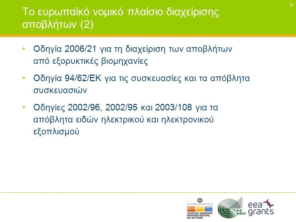 37 Το ευρωπαϊκό νοµικό πλαίσιο διαχείρισης αποβλήτων (2) •Οδηγία 2006/21 για τη διαχείριση των αποβλήτων από εξορυκτικές βιοµηχανίες •Οδηγία 94/62/ΕΚ