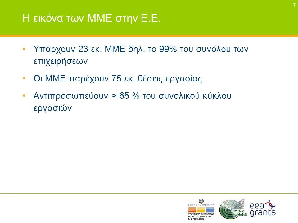 7 Η εικόνα των ΜΜΕ στην Ε.Ε. •Υπάρχουν 23 εκ. ΜΜΕ δηλ. το 99% του συνόλου των επιχειρήσεων •Οι ΜΜΕ παρέχουν 75 εκ. θέσεις εργασίας •Αντιπροσωπεύουν >