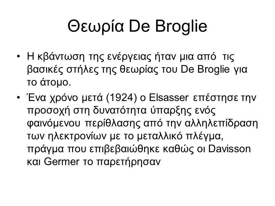 Θεωρία De Broglie •Η κβάντωση της ενέργειας ήταν μια από τις βασικές στήλες της θεωρίας του De Broglie για το άτομο. •Ένα χρόνο μετά (1924) ο Elsasser