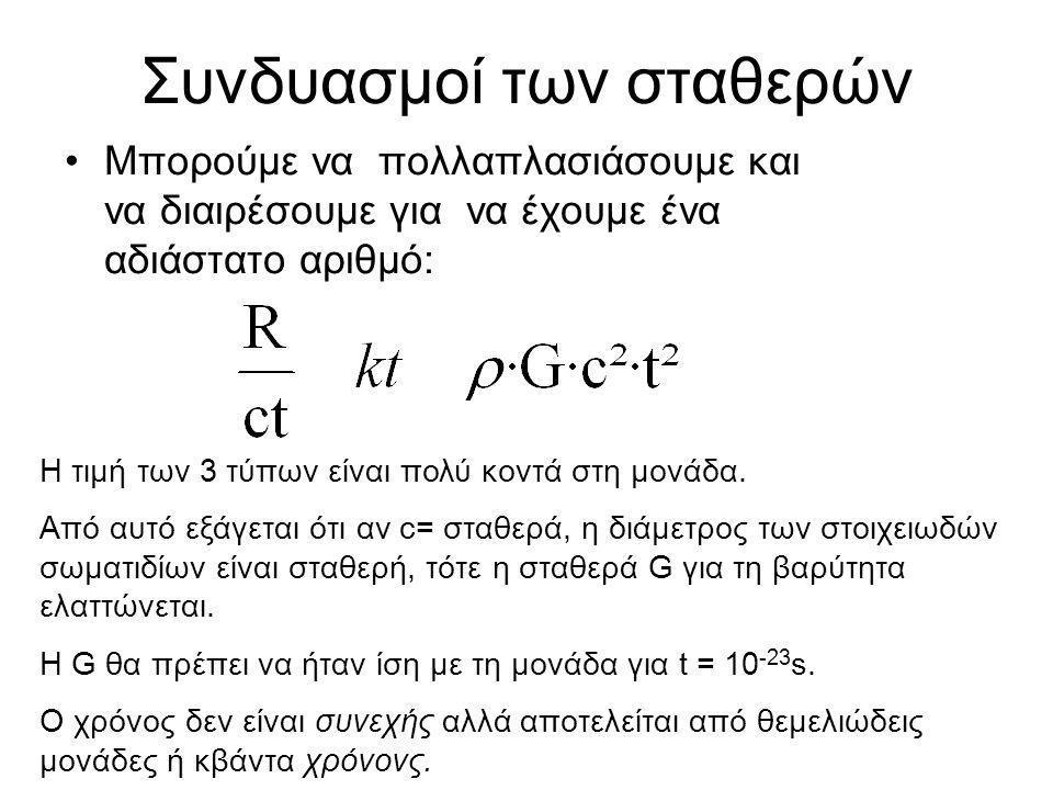 Συνδυασμοί των σταθερών •Μπορούμε να πολλαπλασιάσουμε και να διαιρέσουμε για να έχουμε ένα αδιάστατο αριθμό: Η τιμή των 3 τύπων είναι πολύ κοντά στη μ