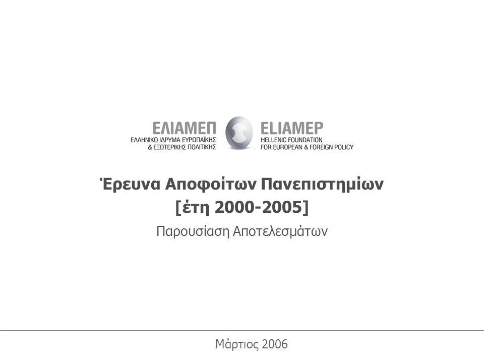 [Σχεδιασμός & ανάλυση : VENTRIS ΕΠΕ] [Έρευνα πεδίου : MRB HELLAS AE] Έρευνα Αποφοίτων Πανεπιστημίων [έτη 2000-2005] Παρουσίαση Αποτελεσμάτων Μάρτιος 2006