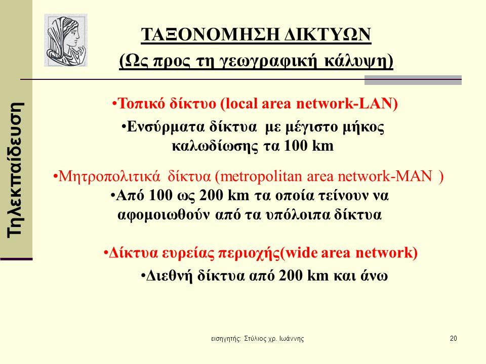 Τηλεκπαίδευση εισηγητής: Στύλιος χρ. Ιωάννης20 •Τοπικό δίκτυο (local area network-LAN) •Ενσύρματα δίκτυα με μέγιστο μήκος καλωδίωσης τα 100 km ΤΑΞΟΝΟΜ