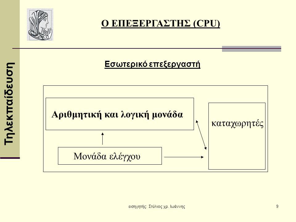 Τηλεκπαίδευση εισηγητής: Στύλιος χρ. Ιωάννης9 Αριθμητική και λογική μονάδα Μονάδα ελέγχου καταχωρητές Ο ΕΠΕΞΕΡΓΑΣΤΗΣ (CPU) Εσωτερικό επεξεργαστή