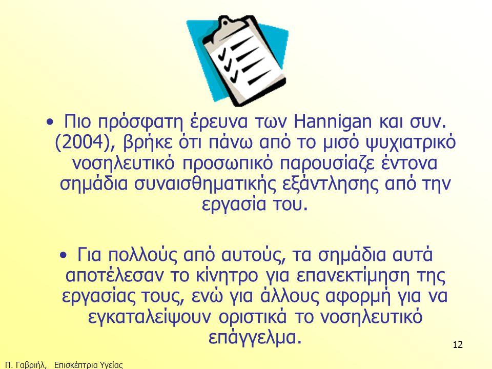 Π. Γαβριήλ, Επισκέπτρια Υγείας 12 •Πιο πρόσφατη έρευνα των Hannigan και συν. (2004), βρήκε ότι πάνω από το μισό ψυχιατρικό νοσηλευτικό προσωπικό παρου