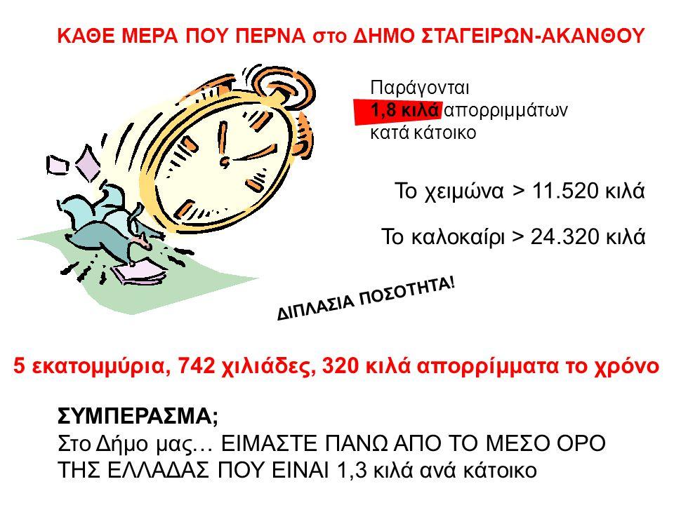 Στην Ελλάδα, ένας τυπικός όγκος σκουπιδιών βάρους 1 kg αποτελείται από: Τι « πετάμε »;