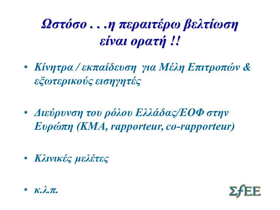 Ωστόσο...η περαιτέρω βελτίωση είναι ορατή !! •Κίνητρα / εκπαίδευση για Μέλη Επιτροπών & εξωτερικούς εισηγητές •Διεύρυνση του ρόλου Ελλάδας/ΕΟΦ στην Ευ