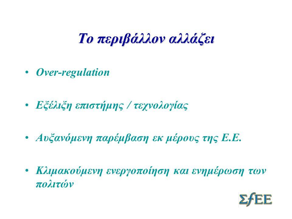 Το περιβάλλον αλλάζει •Οver-regulation •Εξέλιξη επιστήμης / τεχνολογίας •Αυξανόμενη παρέμβαση εκ μέρους της Ε.Ε. •Κλιμακούμενη ενεργοποίηση και ενημέρ