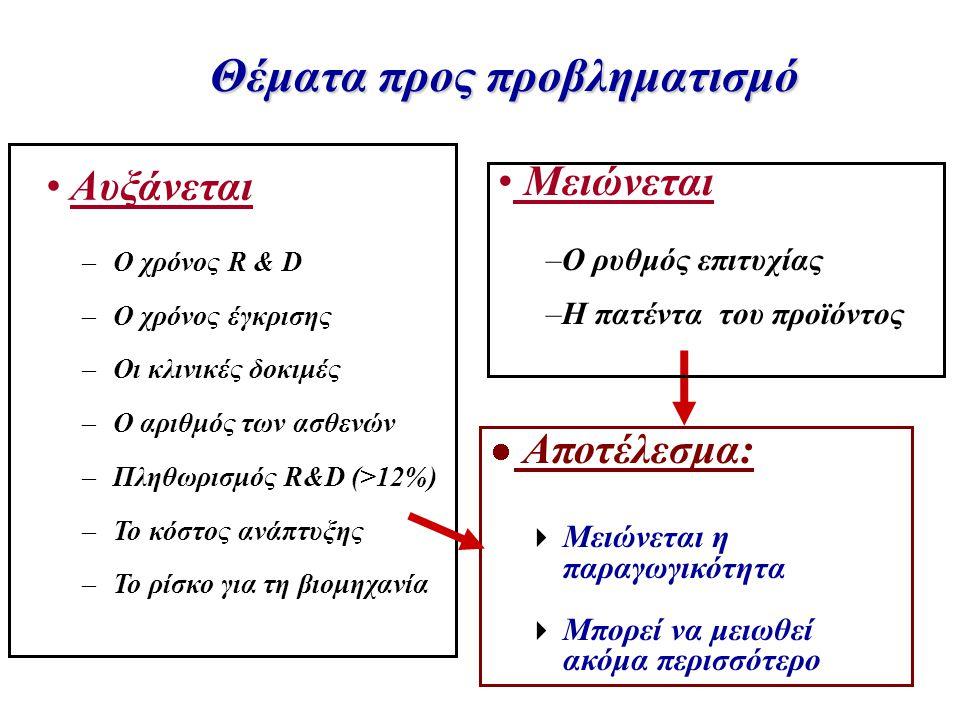 Ο οργανισμός πρέπει να εξελίσσεται...  Στρατηγική  Δομή  Δεξιότητες  Εργασιακή προσέγγιση