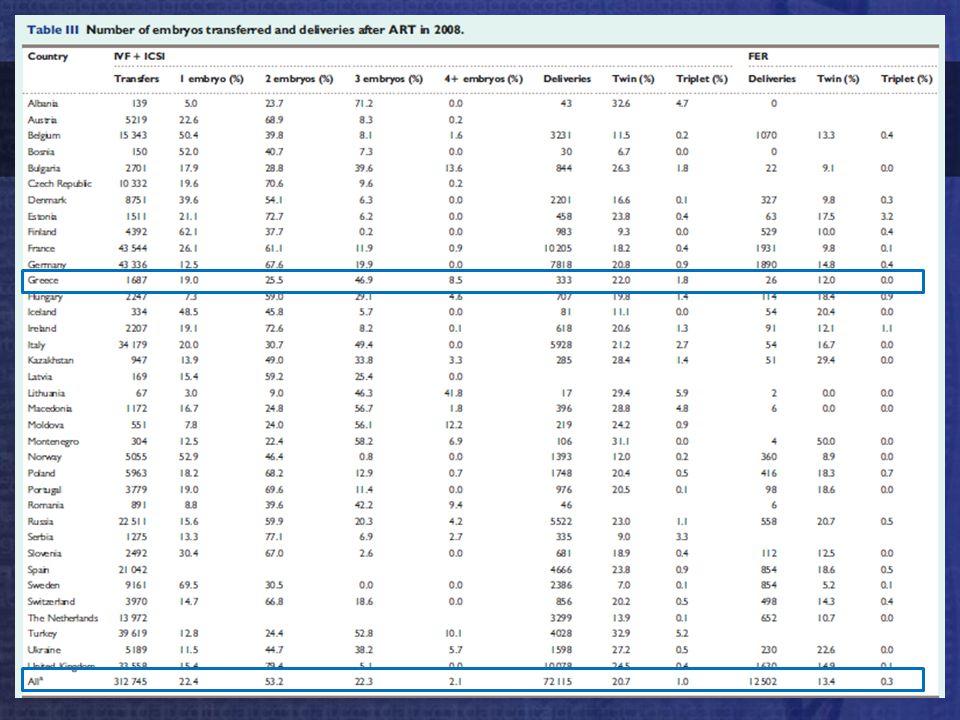 στατιστική : μ ια ι διαίτερη ε π ιστήμη