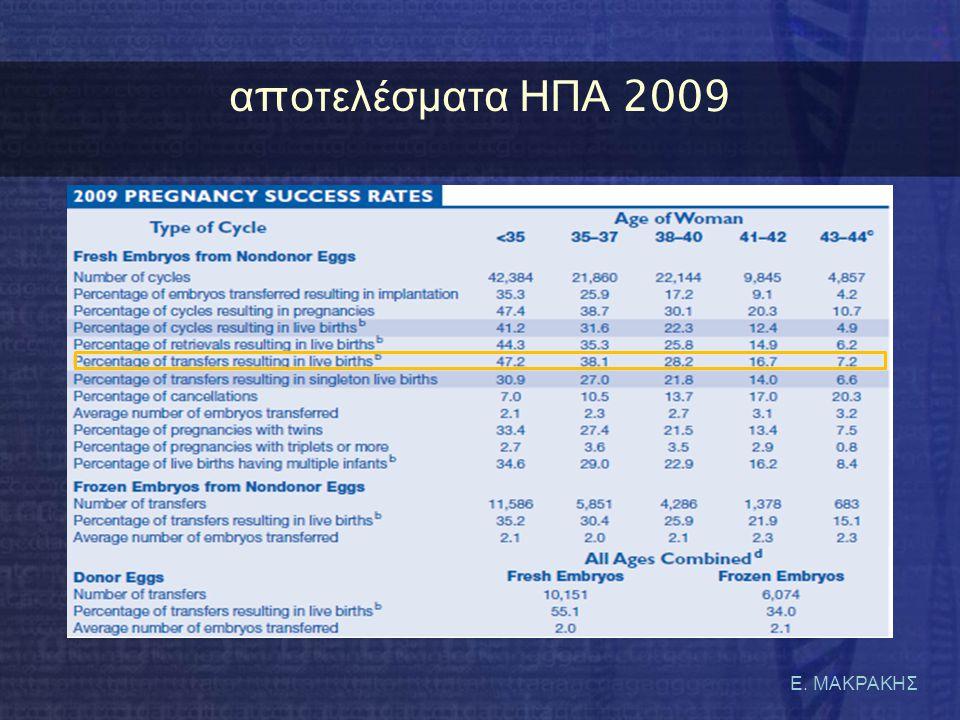 Ε. ΜΑΚΡΑΚΗΣ α π οτελέσματα Η ΠΑ 2009