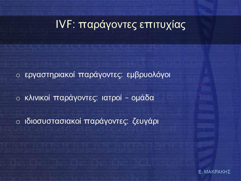 Ε. ΜΑΚΡΑΚΗΣ IVF: π αράγοντες ε π ιτυχίας o εργαστηριακοί π αράγοντες : εμβρυολόγοι o κλινικοί π αράγοντες : ιατροί – ομάδα o ιδιοσυστασιακοί π αράγοντ