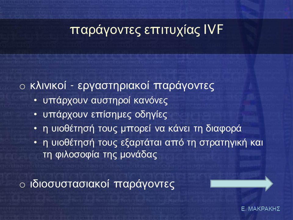 Ε. ΜΑΚΡΑΚΗΣ π αράγοντες ε π ιτυχίας IVF o κλινικοί - εργαστηριακοί π αράγοντες •υ π άρχουν αυστηροί κανόνες •υ π άρχουν ε π ίσημες οδηγίες •η υιοθέτησ