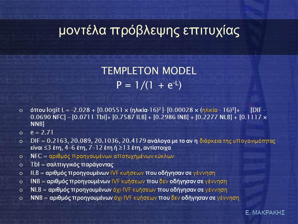 Ε. ΜΑΚΡΑΚΗΣ μοντέλα π ρόβλεψης ε π ιτυχίας TEMPLETON MODEL P = 1/(1 + e -L ) o ό π ου logit L = -2.028 + [0.00551 × ( ηλικία -16) 2 ]- [0.00028 × ( ηλ