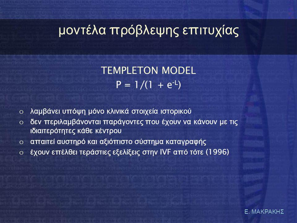 Ε. ΜΑΚΡΑΚΗΣ μοντέλα π ρόβλεψης ε π ιτυχίας TEMPLETON MODEL P = 1/(1 + e -L ) o λαμβάνει υ π όψη μόνο κλινικά στοιχεία ιστορικού o δεν π εριλαμβάνονται