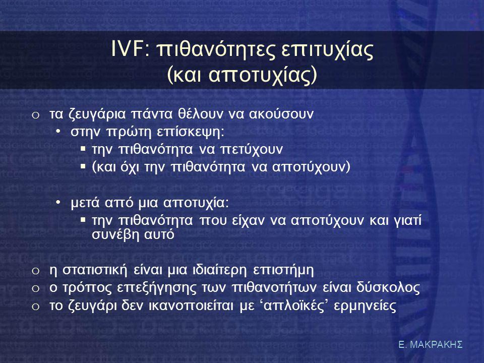 Ε. ΜΑΚΡΑΚΗΣ IVF: π ιθανότητες ε π ιτυχίας ( και α π οτυχίας ) o τα ζευγάρια π άντα θέλουν να ακούσουν •στην π ρώτη ε π ίσκεψη :  την π ιθανότητα να π