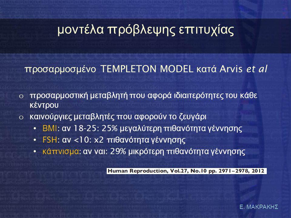 Ε. ΜΑΚΡΑΚΗΣ μοντέλα π ρόβλεψης ε π ιτυχίας π ροσαρμοσμένο TEMPLETON MODEL κατά Arvis et al o π ροσαρμοστική μεταβλητή π ου αφορά ιδιαιτερότητες του κά