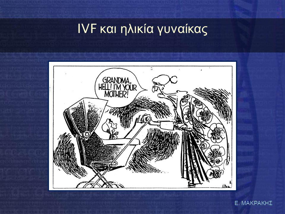 Ε. ΜΑΚΡΑΚΗΣ IVF κ αι η λικία γ υναίκας