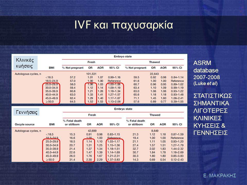 Ε. ΜΑΚΡΑΚΗΣ IVF κ αι π αχυσαρκία Κλινικές κυήσεις Γεννήσεις ASRM database 2007-2008 (Luke et al) ΣΤΑΤΙΣΤΙΚΩΣ ΣΗΜΑΝΤΙΚΑ ΛΙΓΟΤΕΡΕΣ ΚΛΙΝΙΚΕΣ ΚΥΗΣΕΙΣ & ΓΕ