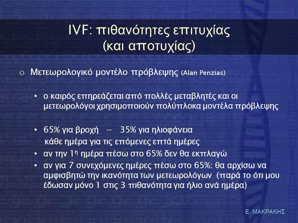 Ε. ΜΑΚΡΑΚΗΣ IVF: π ιθανότητες ε π ιτυχίας ( και α π οτυχίας ) o Μετεωρολογικό μοντέλο π ρόβλεψης (Alan Penzias) •ο καιρός ε π ηρεάζεται α π ό π ολλές