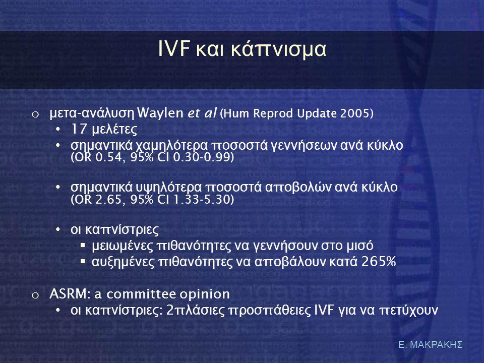 Ε. ΜΑΚΡΑΚΗΣ IVF κ αι κ ά π νισμα o μετα - ανάλυση Waylen et al (Hum Reprod Update 2005) • 17 μελέτες •σημαντικά χαμηλότερα π οσοστά γεννήσεων ανά κύκλ