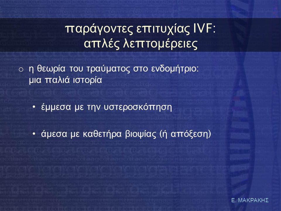Ε. ΜΑΚΡΑΚΗΣ π αράγοντες ε π ιτυχίας IVF: α π λές λ ε π τομέρειες o η θεωρία του τραύματος στο ενδομήτριο : μια π αλιά ιστορία •έμμεσα με την υστεροσκό