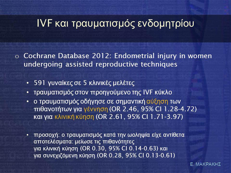 Ε. ΜΑΚΡΑΚΗΣ IVF κ αι τ ραυματισμός ε νδομητρίου o Cochrane Database 2012: Endometrial injury in women undergoing assisted reproductive techniques • 59