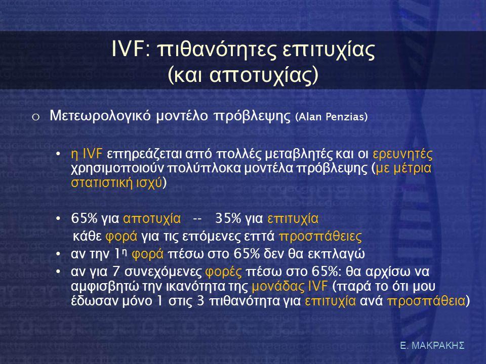 Ε. ΜΑΚΡΑΚΗΣ IVF: π ιθανότητες ε π ιτυχίας ( και α π οτυχίας ) o Μετεωρολογικό μοντέλο π ρόβλεψης (Alan Penzias) •η IVF ε π ηρεάζεται α π ό π ολλές μετ
