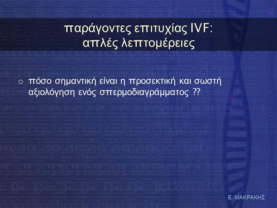 Ε. ΜΑΚΡΑΚΗΣ π αράγοντες ε π ιτυχίας IVF: α π λές λ ε π τομέρειες o π όσο σημαντική είναι η π ροσεκτική και σωστή αξιολόγηση ενός σ π ερμοδιαγράμματος