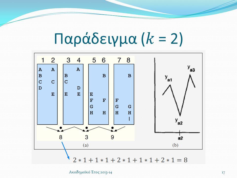 Παράδειγμα ( = 2) Ακαδημαϊκό Έτος 2013-1417