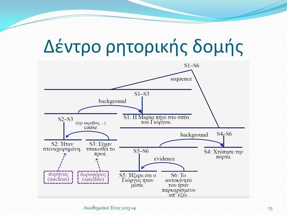 Δέντρο ρητορικής δομής Ακαδημαϊκό Έτος 2013-1425