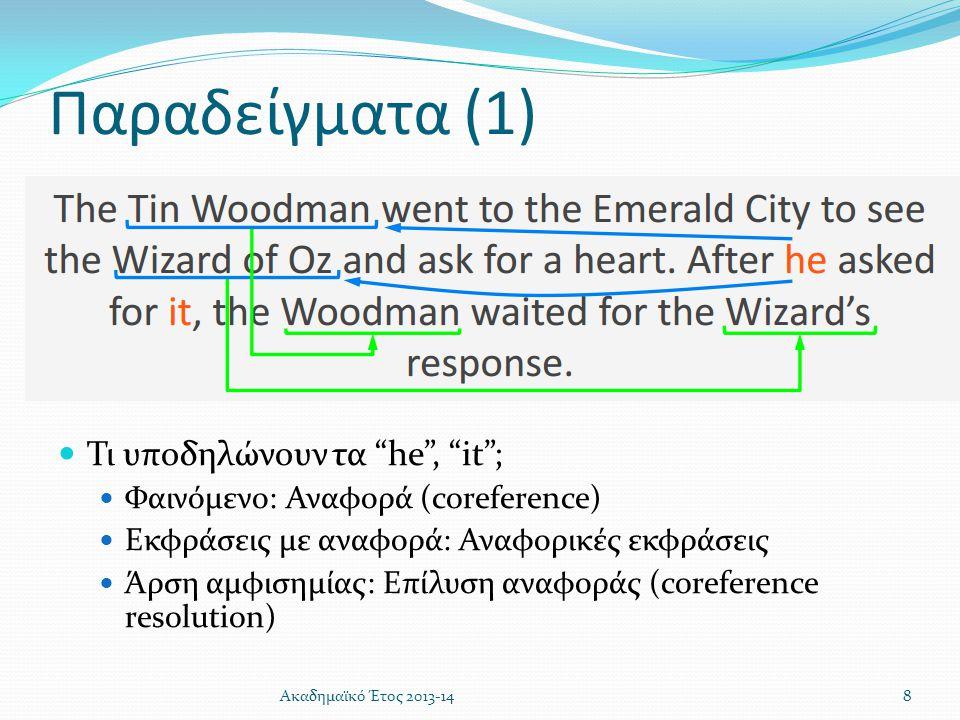 """Παραδείγματα (1)  Τι υποδηλώνουν τα """"he"""", """"it"""";  Φαινόμενο: Αναφορά (coreference)  Εκφράσεις με αναφορά: Αναφορικές εκφράσεις  Άρση αμφισημίας: Επ"""