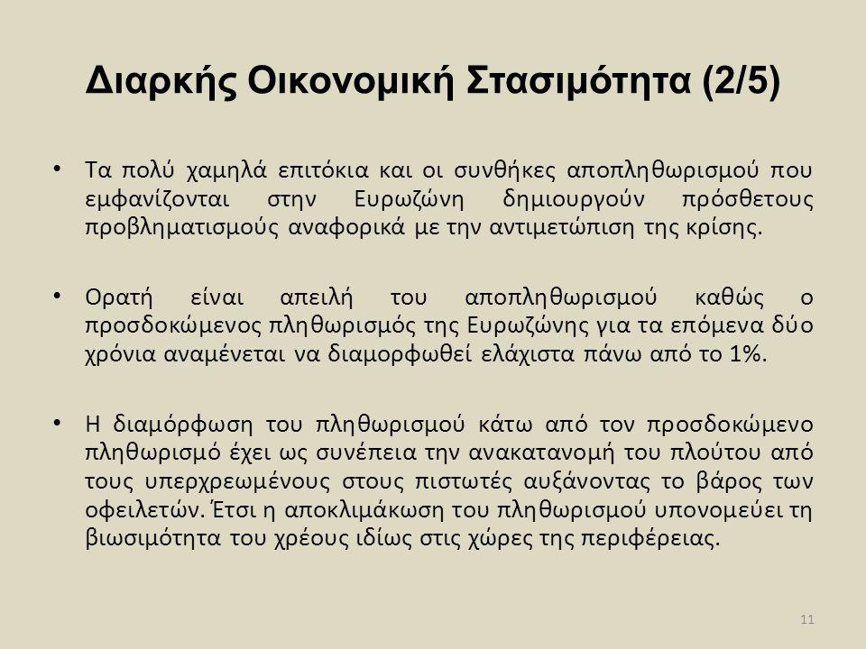 Διαρκής Οικονομική Στασιμότητα (2/5) • Τα πολύ χαμηλά επιτόκια και οι συνθήκες αποπληθωρισμού που εμφανίζονται στην Ευρωζώνη δημιουργούν πρόσθετους πρ