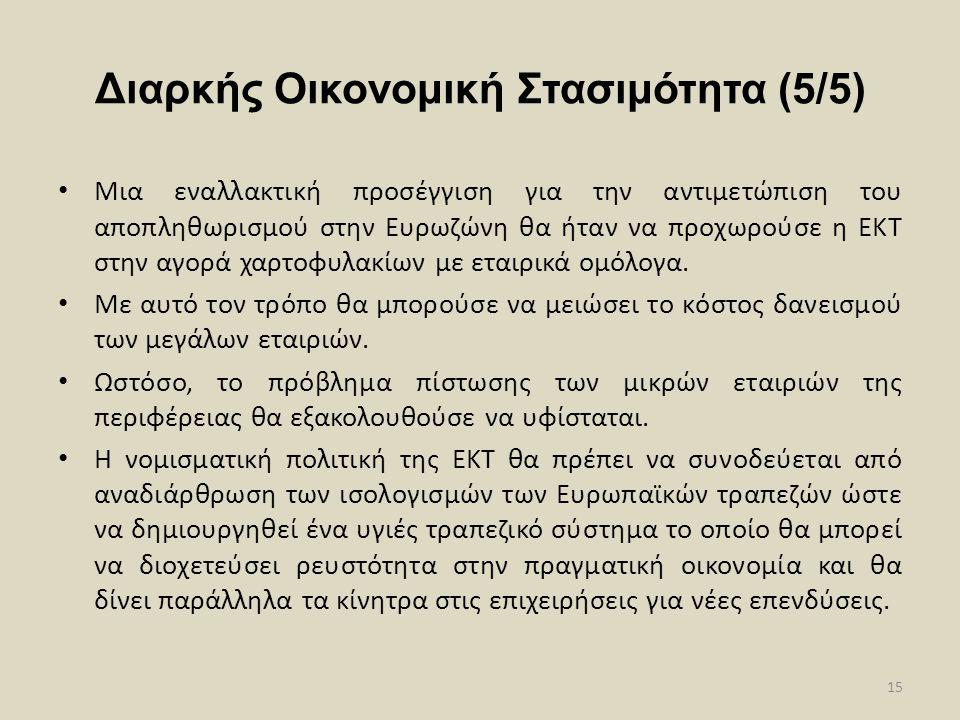 Διαρκής Οικονομική Στασιμότητα (5/5) • Μια εναλλακτική προσέγγιση για την αντιμετώπιση του αποπληθωρισμού στην Ευρωζώνη θα ήταν να προχωρούσε η ΕΚΤ στ