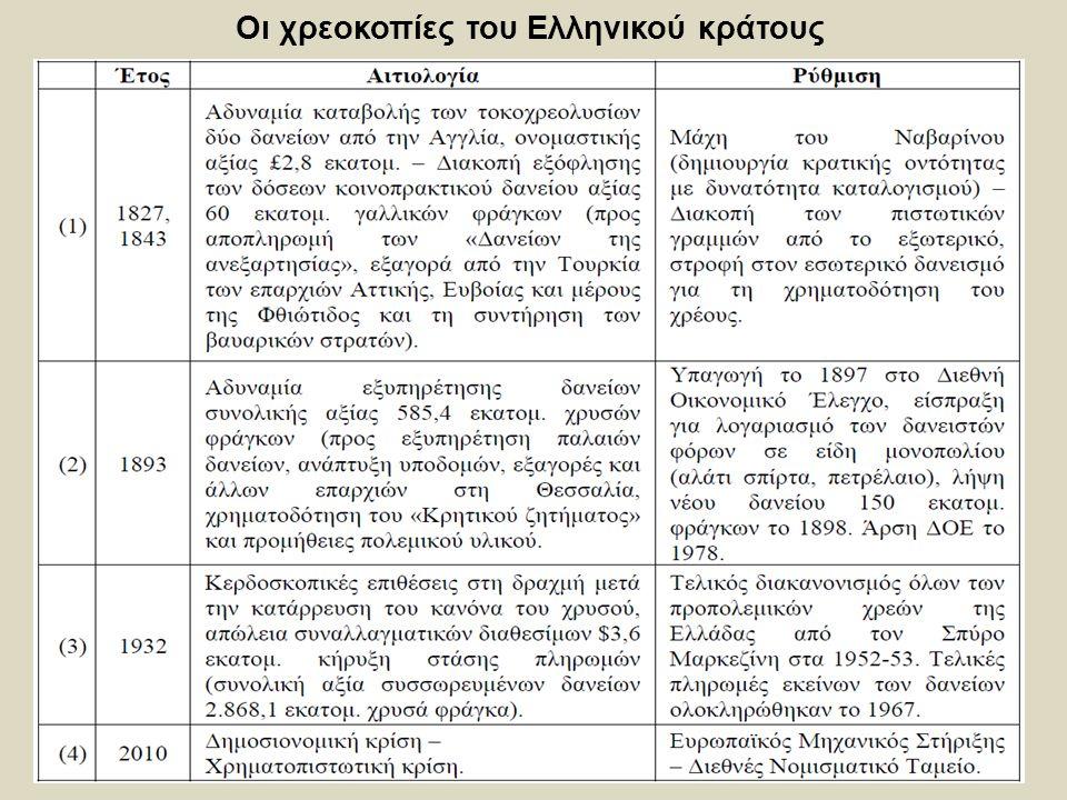 38 Οι χρεοκοπίες του Ελληνικού κράτους