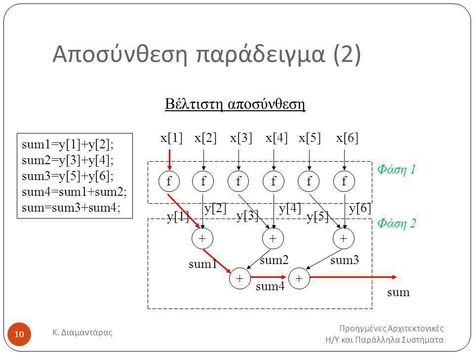 Αποσύνθεση παράδειγμα (2) Προηγμένες Αρχιτεκτονικές Η / Υ και Παράλληλα Συστήματα Κ.