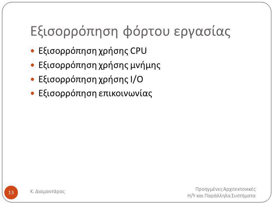 Εξισορρόπηση φόρτου εργασίας Προηγμένες Αρχιτεκτονικές Η / Υ και Παράλληλα Συστήματα Κ.