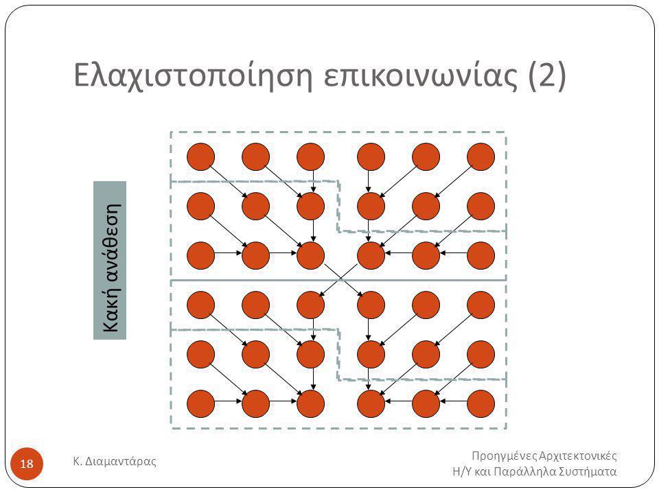 Ελαχιστοποίηση επικοινωνίας (2) Προηγμένες Αρχιτεκτονικές Η / Υ και Παράλληλα Συστήματα Κ.