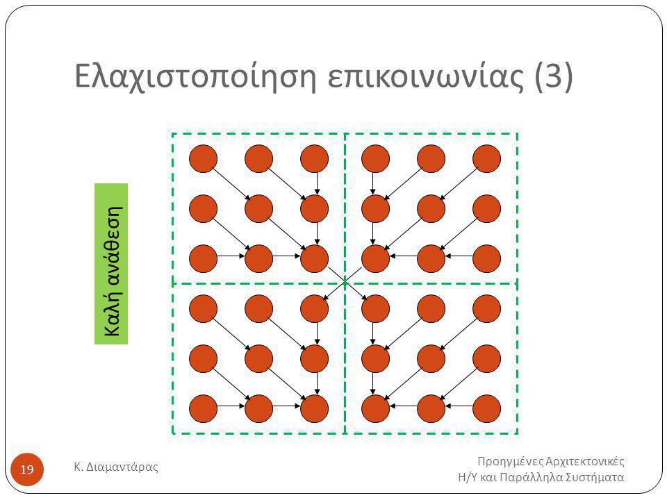 Ελαχιστοποίηση επικοινωνίας (3) Προηγμένες Αρχιτεκτονικές Η / Υ και Παράλληλα Συστήματα Κ.