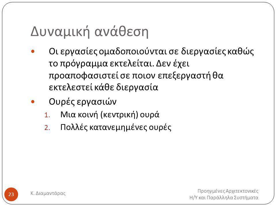 Δυναμική ανάθεση Προηγμένες Αρχιτεκτονικές Η / Υ και Παράλληλα Συστήματα Κ.
