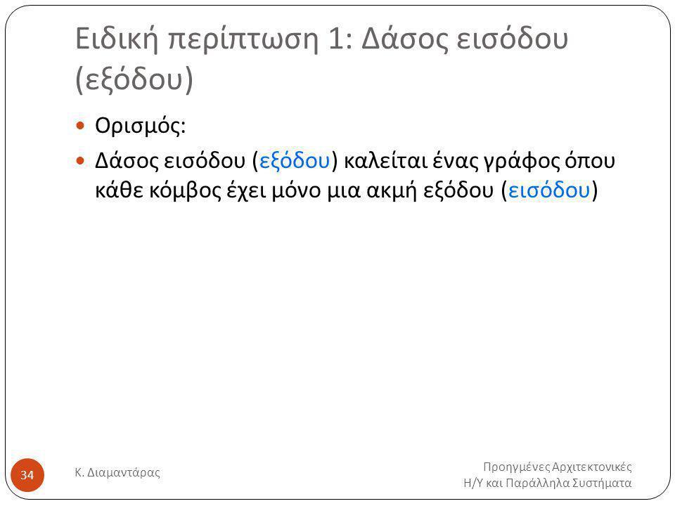 Ειδική περίπτωση 1: Δάσος εισόδου (εξόδου) Προηγμένες Αρχιτεκτονικές Η / Υ και Παράλληλα Συστήματα Κ.