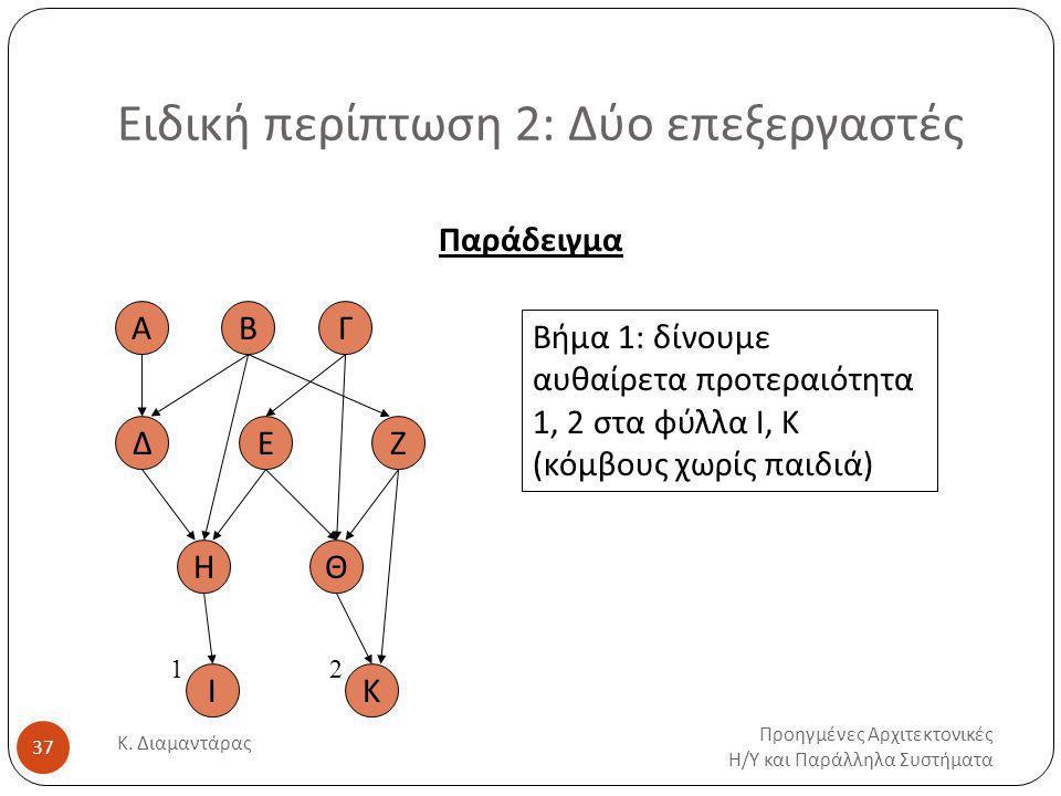 Ειδική περίπτωση 2: Δύο επεξεργαστές Προηγμένες Αρχιτεκτονικές Η / Υ και Παράλληλα Συστήματα Κ.