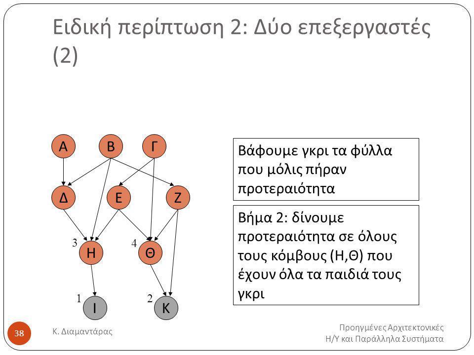 Ειδική περίπτωση 2: Δύο επεξεργαστές (2) Προηγμένες Αρχιτεκτονικές Η / Υ και Παράλληλα Συστήματα Κ.
