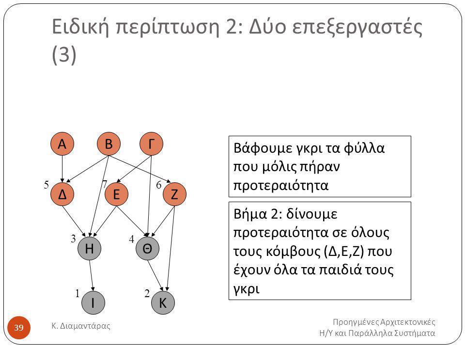 Ειδική περίπτωση 2: Δύο επεξεργαστές (3) Προηγμένες Αρχιτεκτονικές Η / Υ και Παράλληλα Συστήματα Κ.