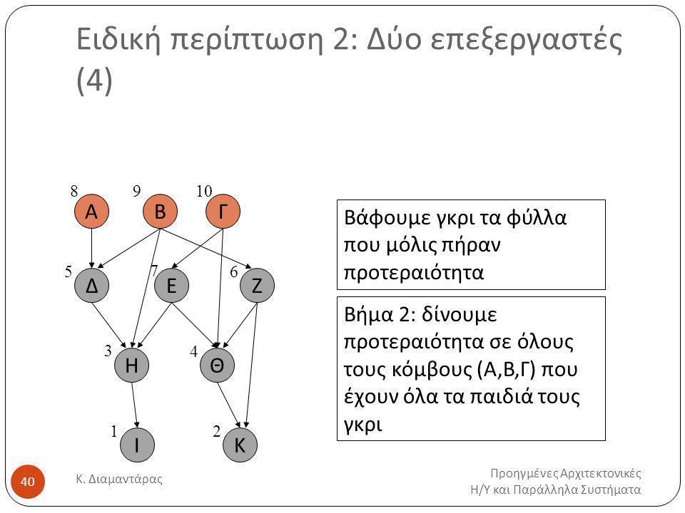 Ειδική περίπτωση 2: Δύο επεξεργαστές (4) Προηγμένες Αρχιτεκτονικές Η / Υ και Παράλληλα Συστήματα Κ.