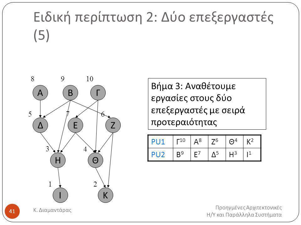 Ειδική περίπτωση 2: Δύο επεξεργαστές (5) Προηγμένες Αρχιτεκτονικές Η / Υ και Παράλληλα Συστήματα Κ.