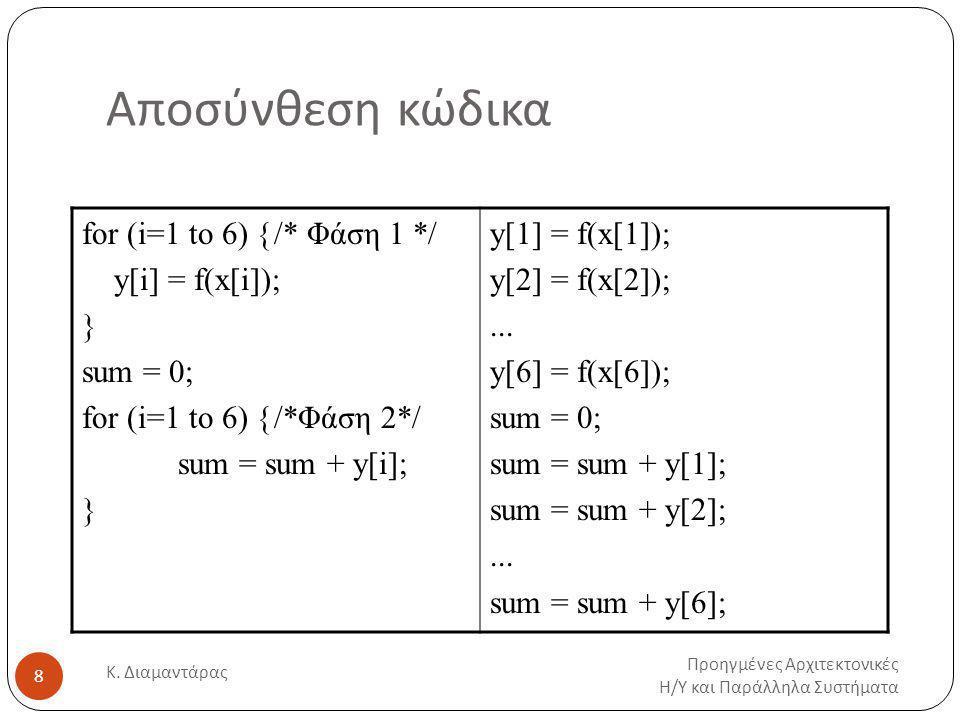 Αποσύνθεση κώδικα Προηγμένες Αρχιτεκτονικές Η / Υ και Παράλληλα Συστήματα Κ.