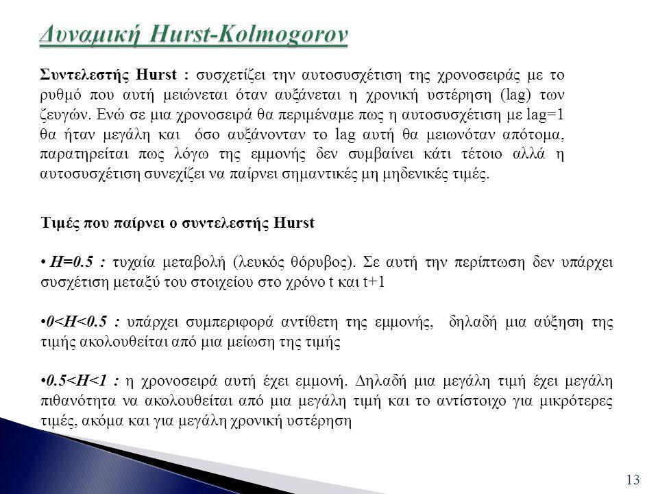 Συντελεστής Hurst : συσχετίζει την αυτοσυσχέτιση της χρονοσειράς με το ρυθμό που αυτή μειώνεται όταν αυξάνεται η χρονική υστέρηση (lag) των ζευγών. Εν